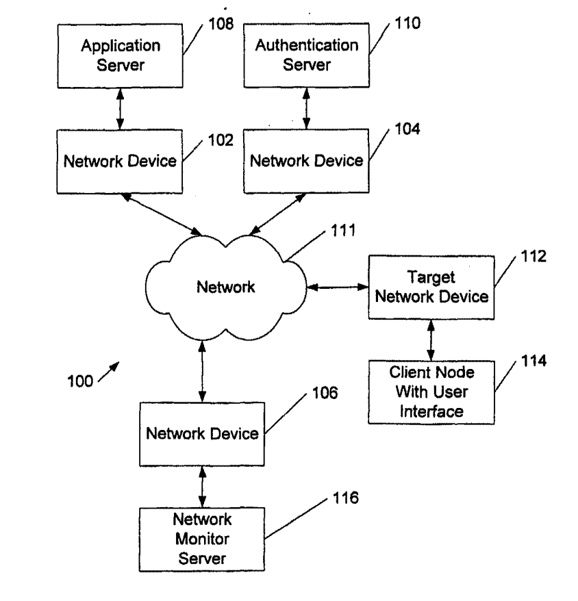 Method and apparatus for accessing network information on a network device
