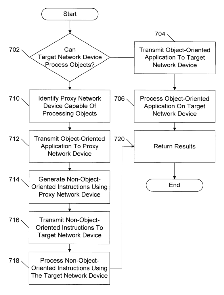Executing applications on a target network device using a proxy network device