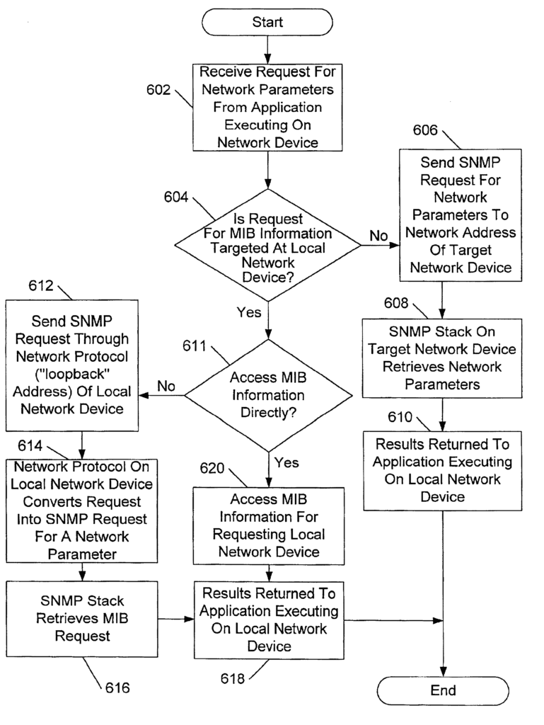 Download and processing of a network management application on a network device
