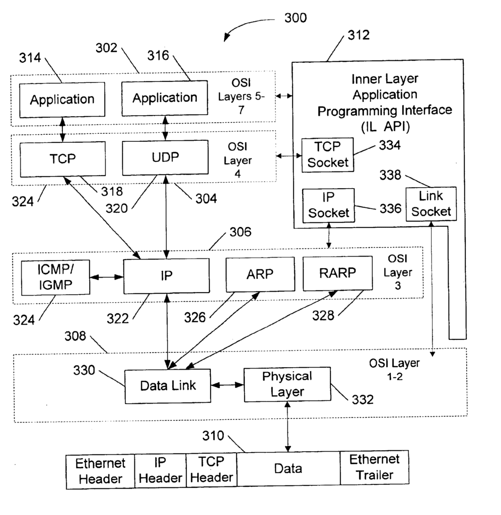 Interface method and system for accessing inner layers of a network protocol
