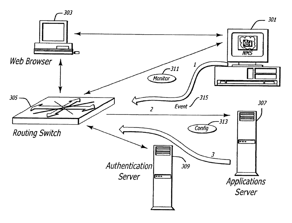 Method and apparatus for automatically configuring a network switch