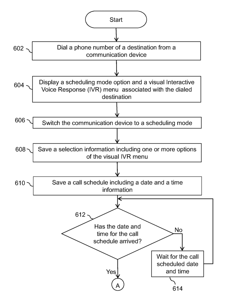 Device and method for providing enhanced telephony