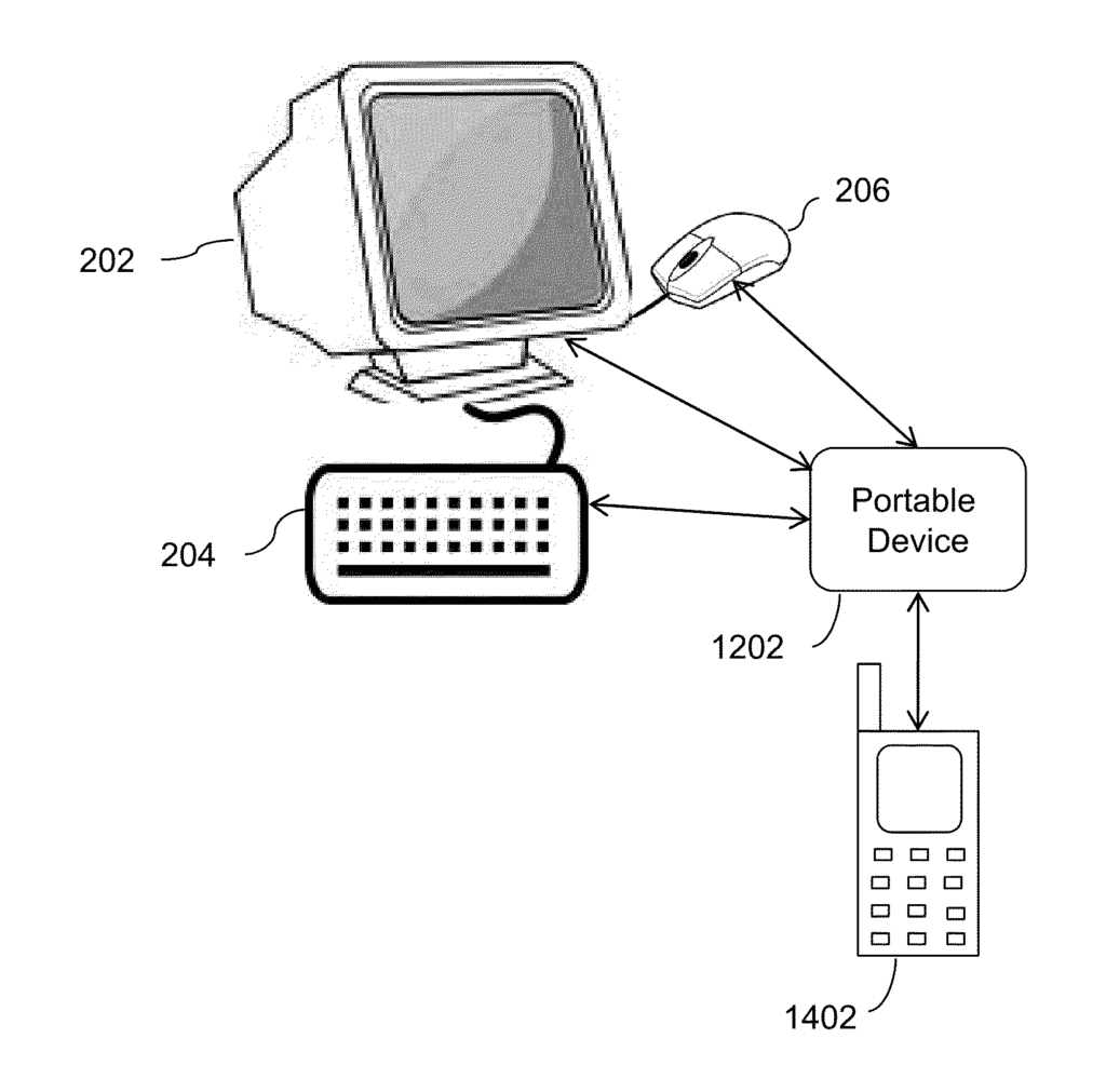 Portable Universal Communication Device