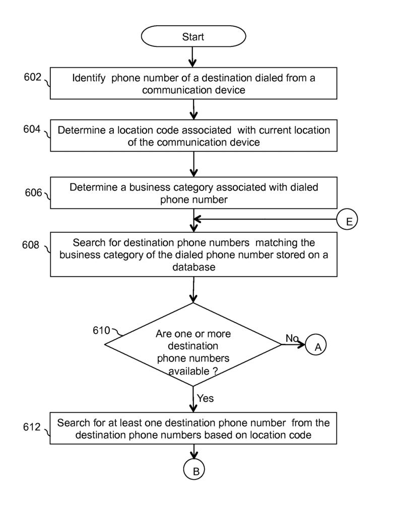 Device and method for providing enhanced telephony