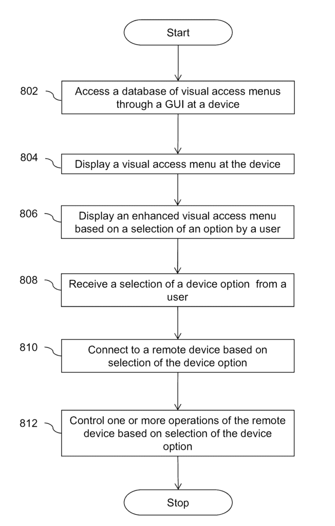 Systems and methods for electronic communications