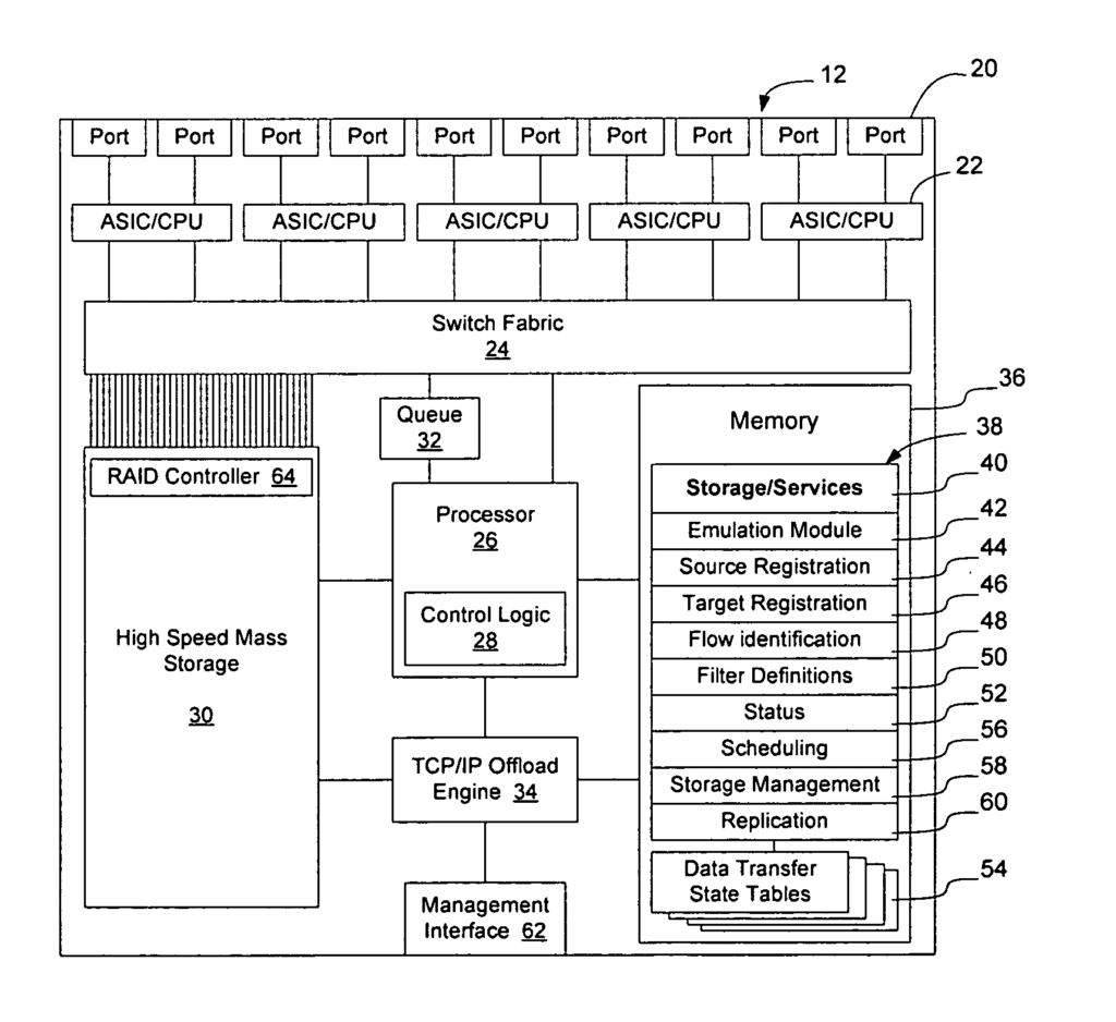 Method and apparatus for transporting parcels of data using network elements with network element storage