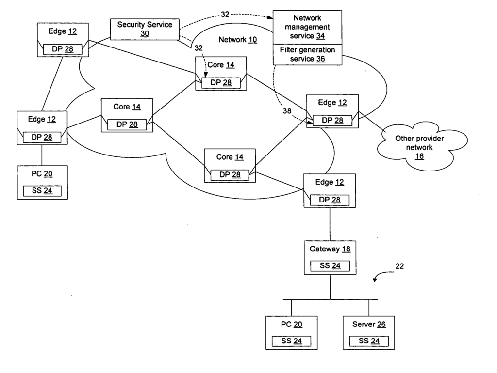 Method and apparatus for network immunization