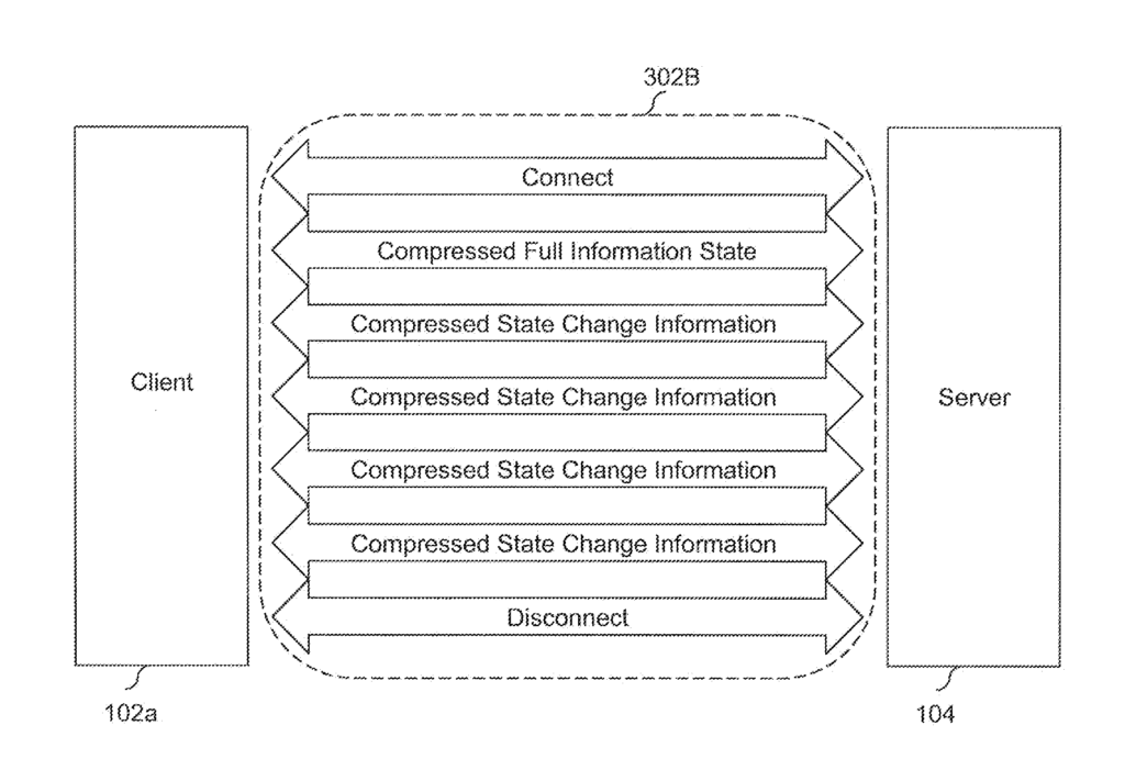 Efficient communication in a network