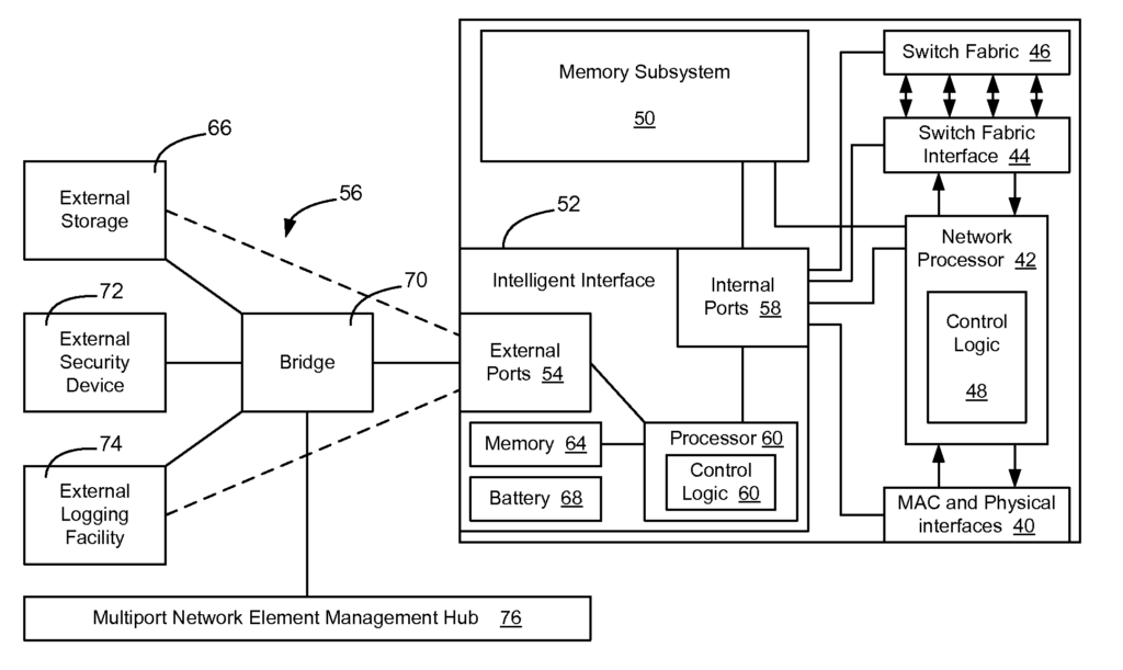 Method and Apparatus for Intelligent Management of a Network Element Abstract