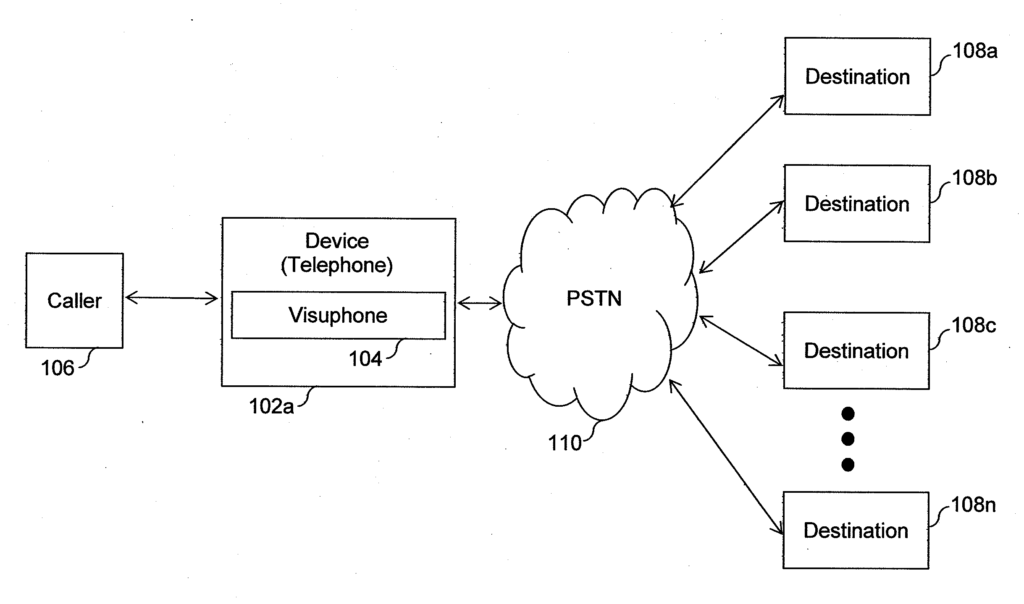 Systems and methods for visual presentation and selection of ivr menu